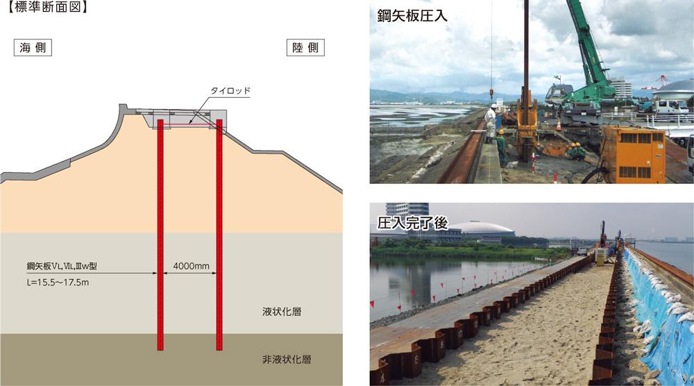 海岸対策工事(愛知県豊橋市)/愛知県 東三河建設事務所